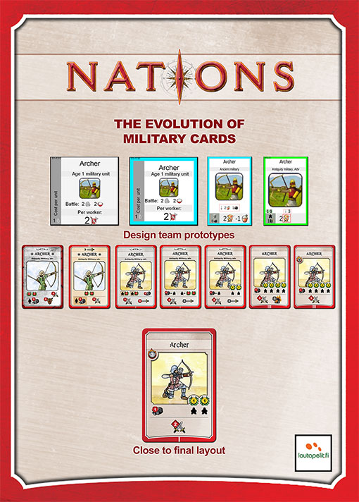 Ejemplo e cartas de nations
