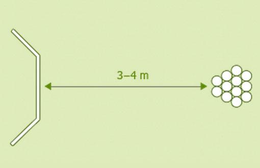 Diagrama de la linea de tiro del Molkky