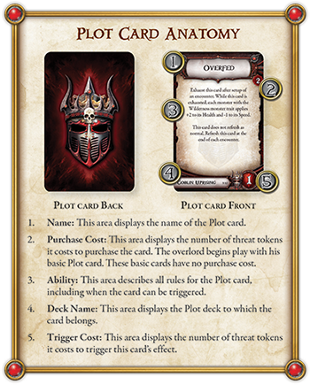 carta de lieutenant plot del descent lieutenant pack