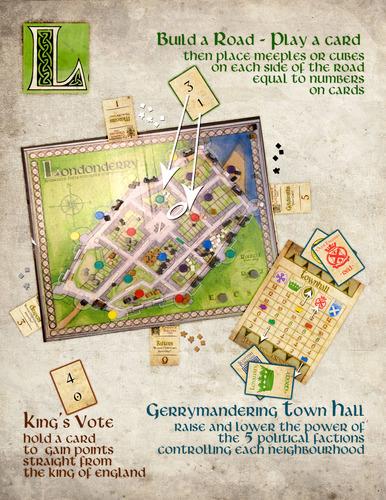 Imagen de la ayuda de juego de The Walled City: Londonderry