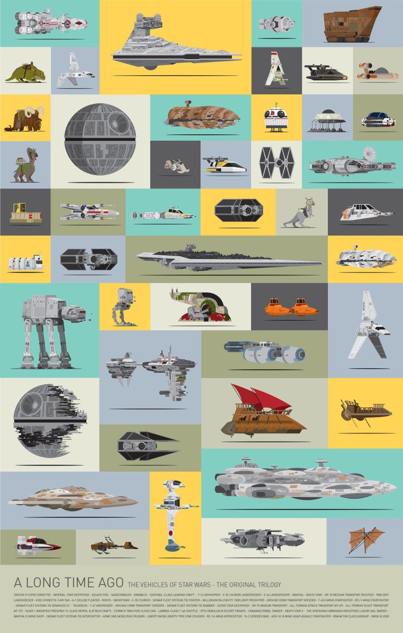 Dibujos de vehículos en Star Wars
